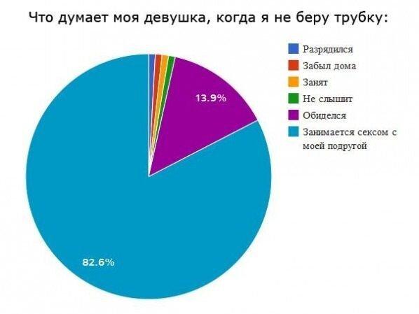 Фанни фото от zubrilov за 18 декабря 2012