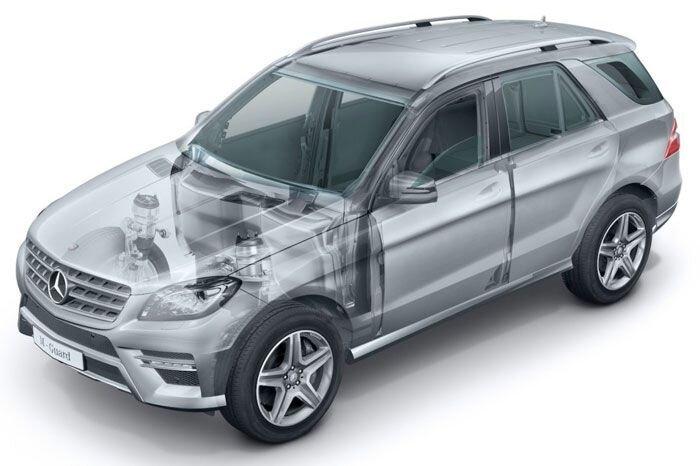 Mercedes-броненосец. Максимум защиты в М-классе