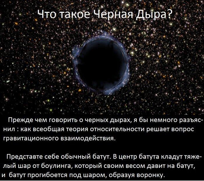 Черная Дыра (1 фото)