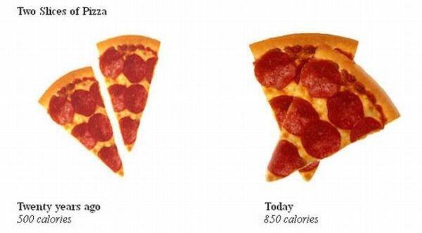 Порции еды в разное время (4 фото)