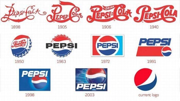 Происхождение логотипов мировых брендов (18 фото)
