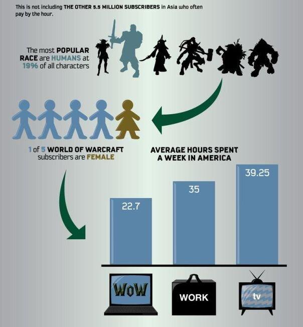 Невероятный Мир Warcraft (5 фото)