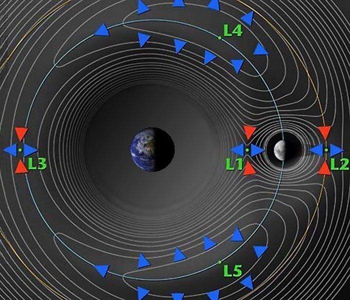 У Земли есть пылевые спутники