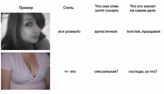 Фотографии из соц.сетей и надписи к ним (14 фото)
