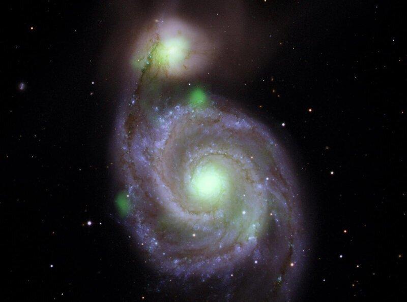 Свечение гравитационных гигантов