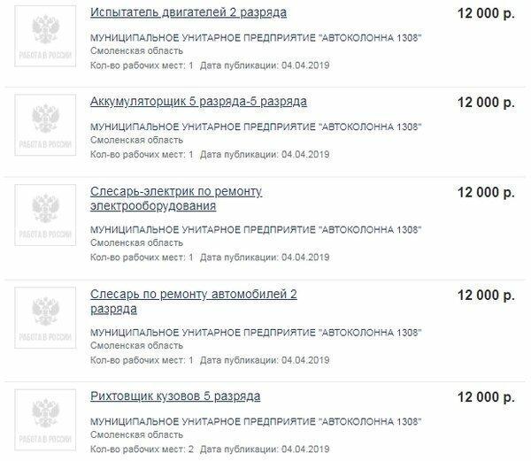 Россияне работают за 10 тысяч рублей? Реальные зарплаты в провинции
