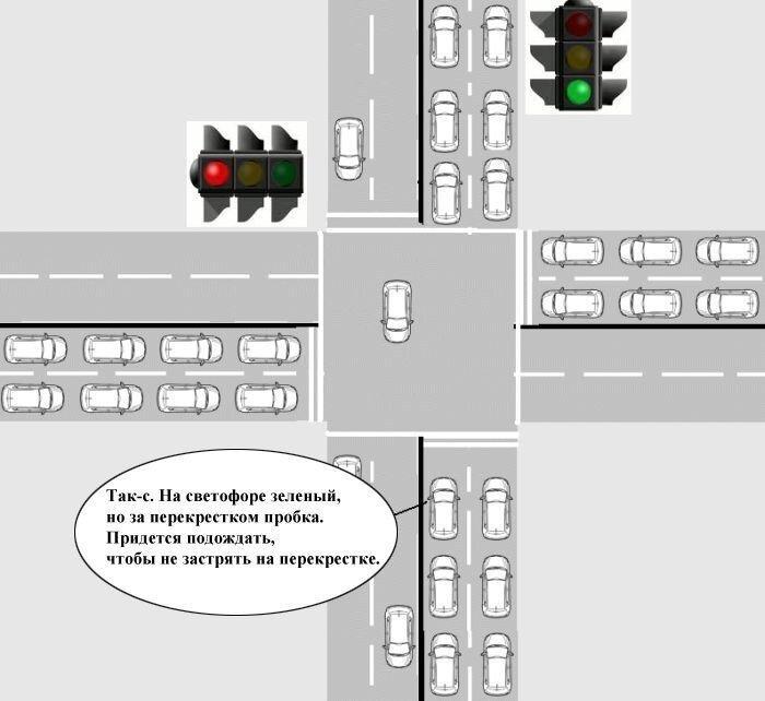 Как рождаются пробки на дорогах (4 фото)