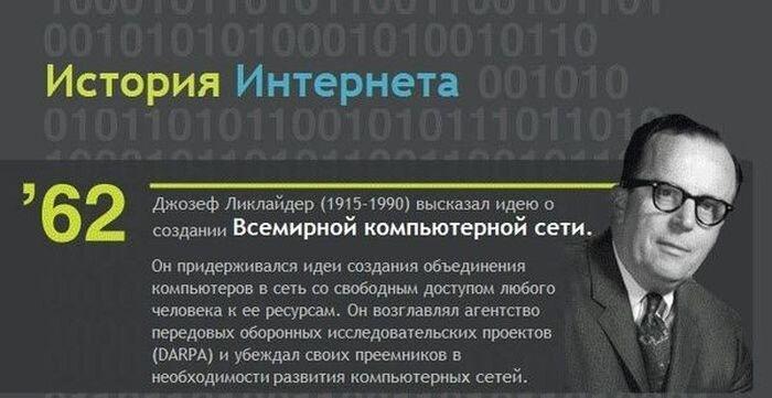 История интернета (1 фото)