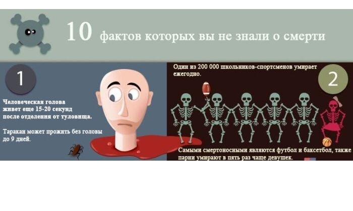 10 фактов, которые вы не знали о смерти (3 фото)
