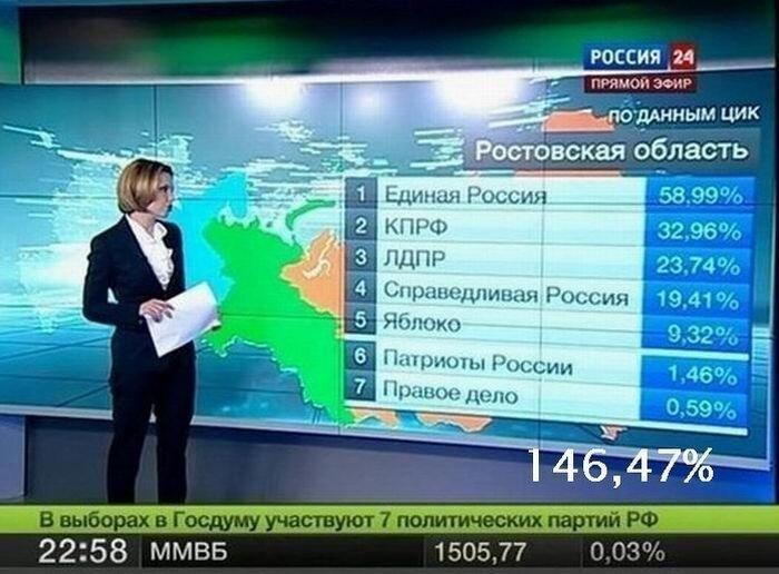 Математика выборов (3 фото)