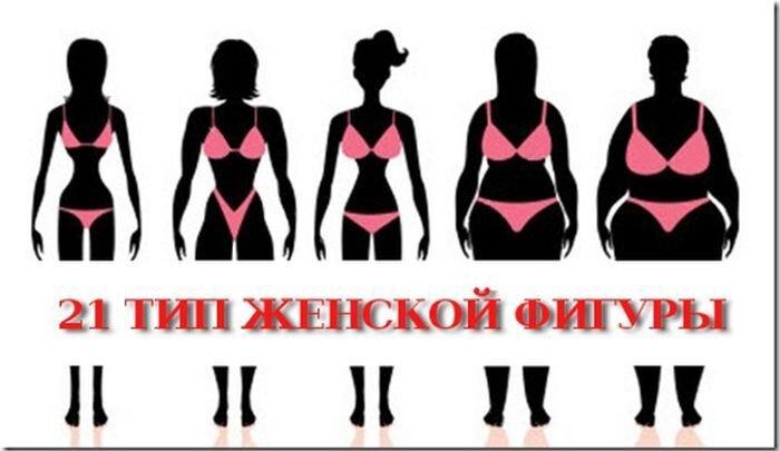 21 тип женской фигуры (11 фото)