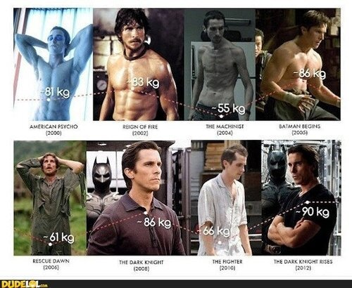 Christian Bale's Amazing Physical Transformations от Kaye за 26 sep 2012