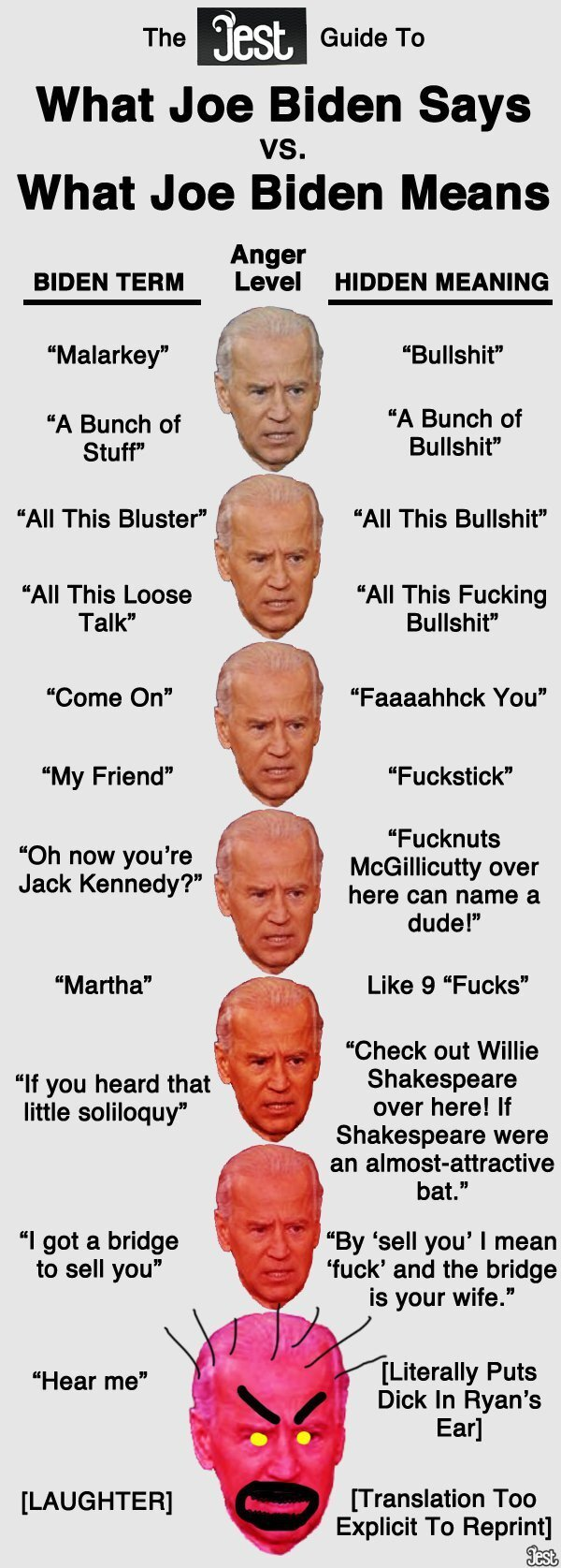 The Official 'Biden To English' Dictionary
