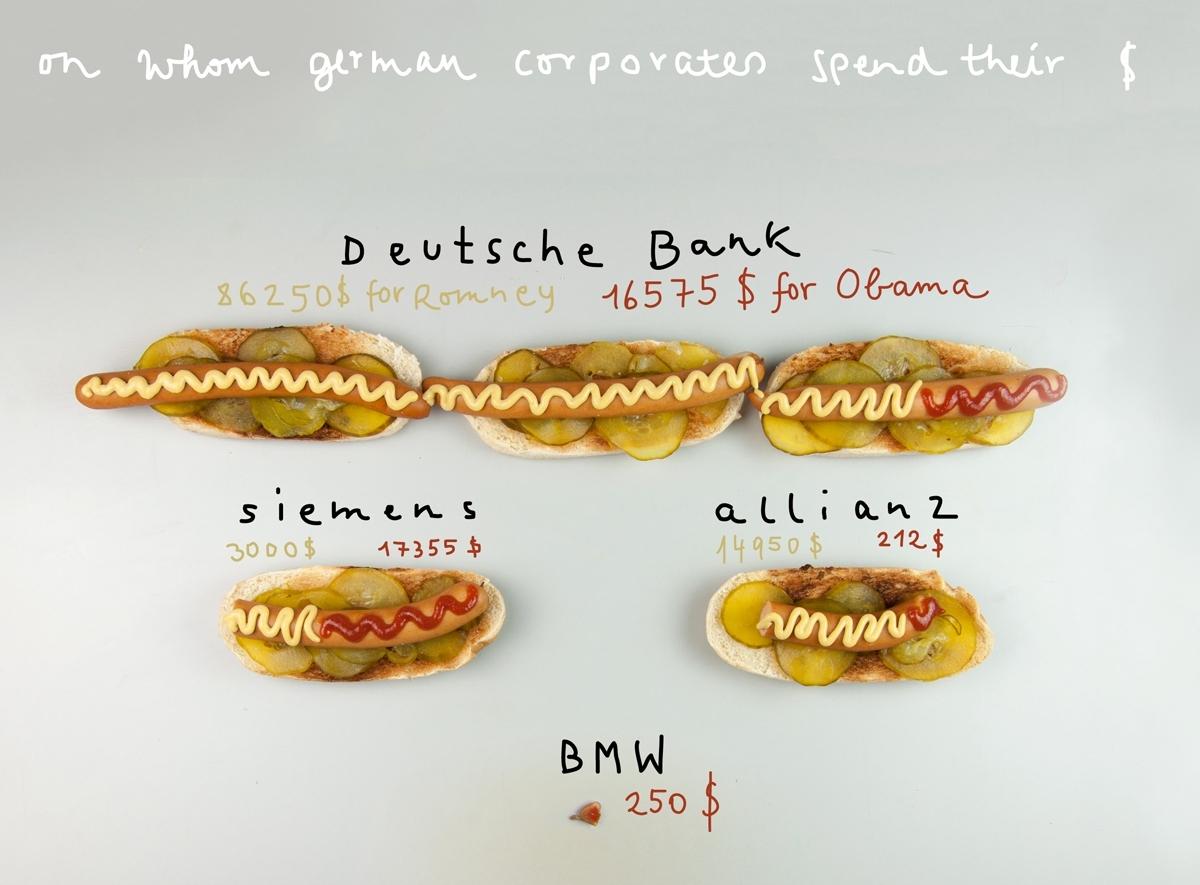 Political Fast Food от Marinara за 28 nov 2012