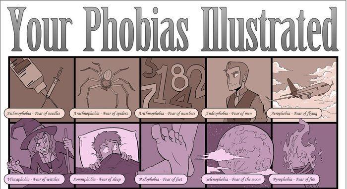 Our Phobias