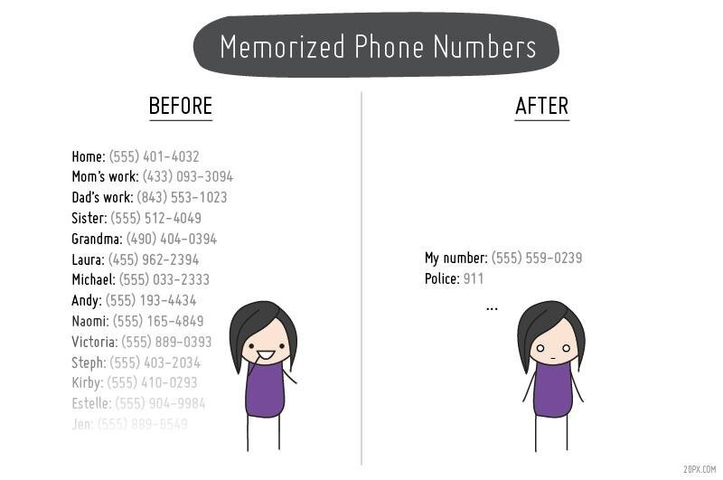 Before and After Cell Phones