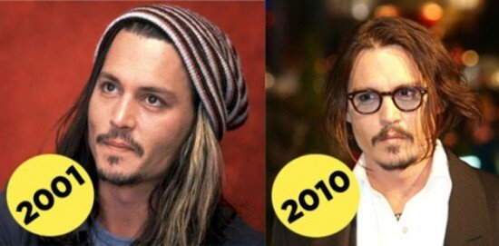 Hollywood  Celebrities Who Never Age