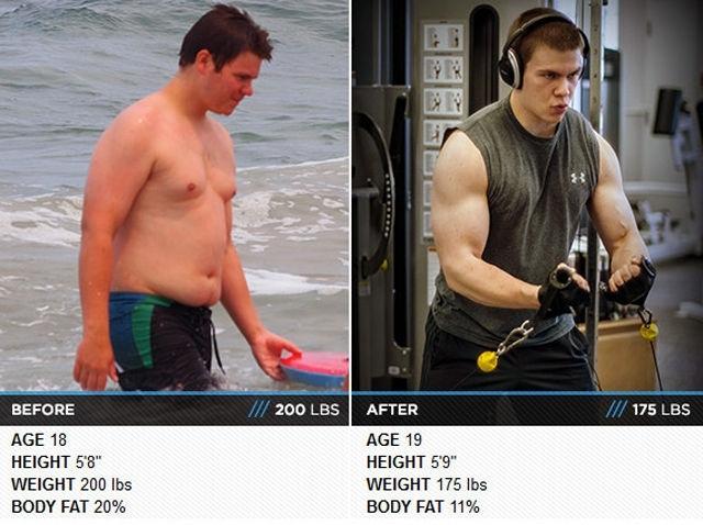 Stunning Body Transformations: Inspiring, Motivational