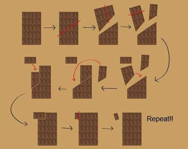 Chocolate Bar Illusion