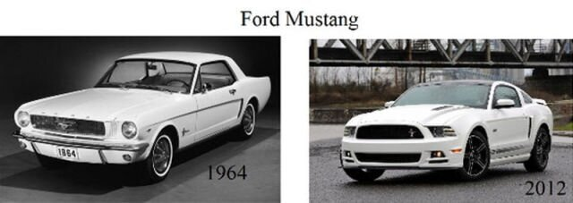Car Models Then and Now