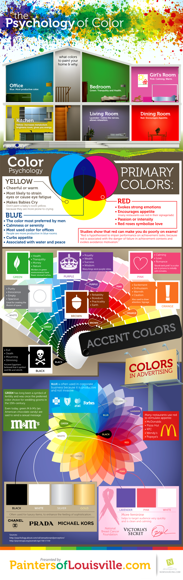 A Fascinating Look At The Psychology Of Colour