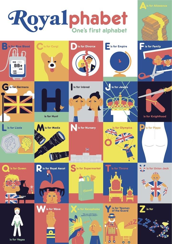 Hilarious Royal Alphabet Poster