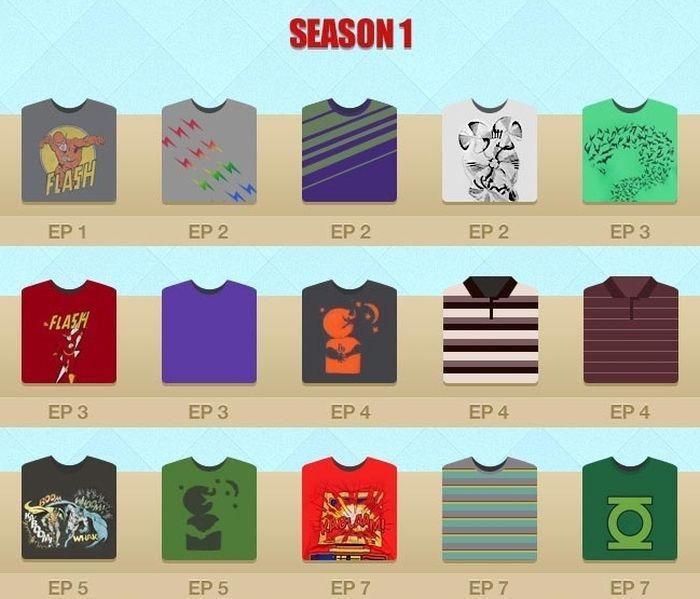 Sheldon Cooper's T-Shirts