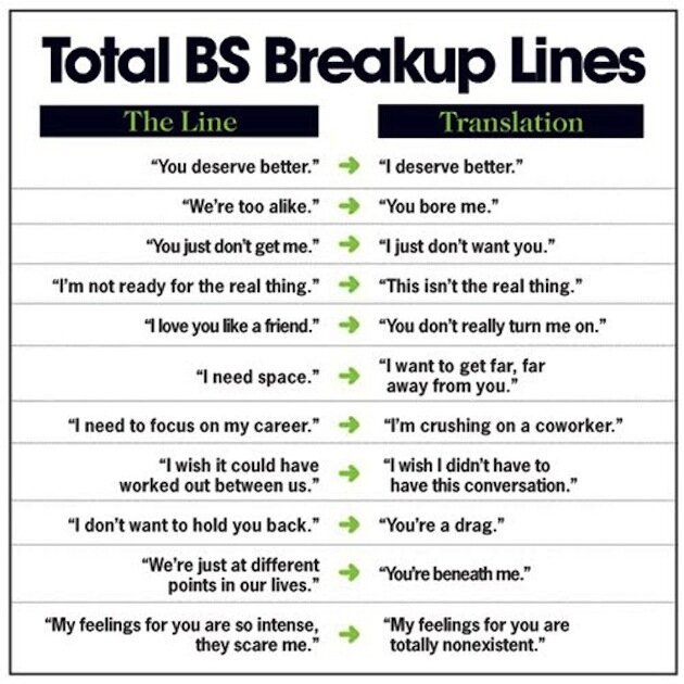 12 BS Lines People Use During Break-ups -- And What They Actually Mean