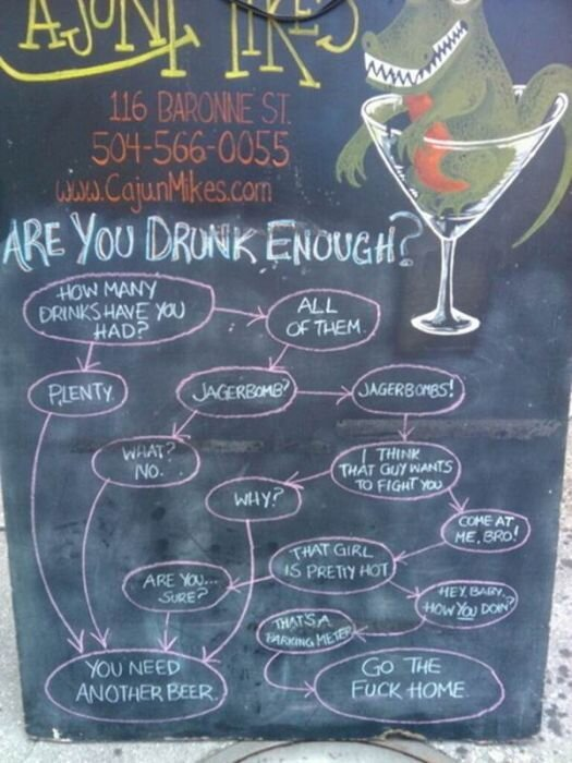 The Greatest Bar Signs You'll See Today