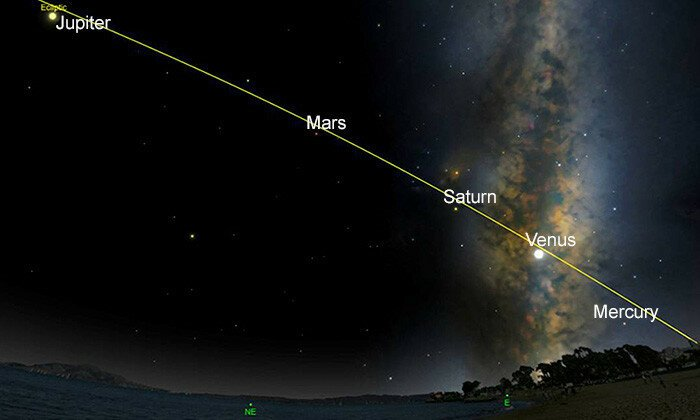 Today, 5 Planets Align For The First Time In A Decade