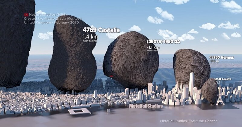 Here's How The Size Of Asteroids Compares To New York City