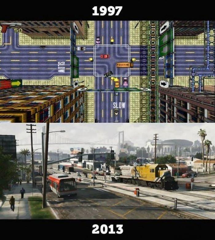 Эволюция компьютерных видеоигр