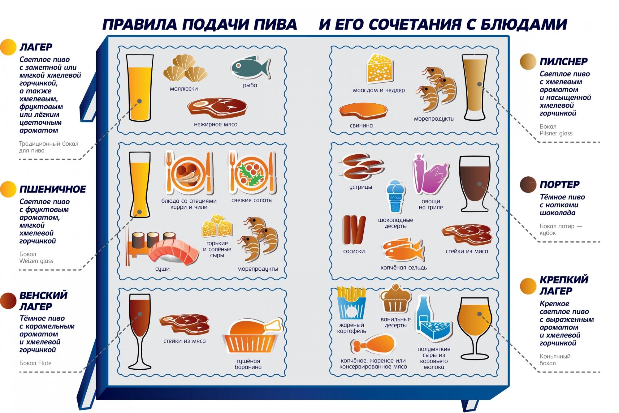 С чем это едят, мануал для праздников)
