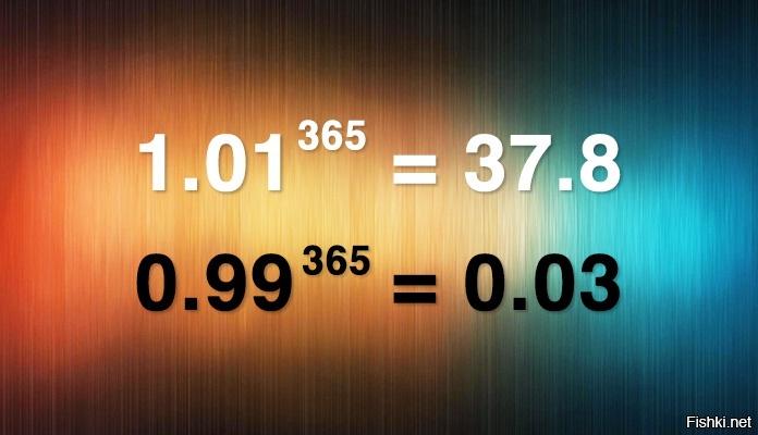 Если принять усилия за единицу и возвести в степень 365 – количество дней одн...