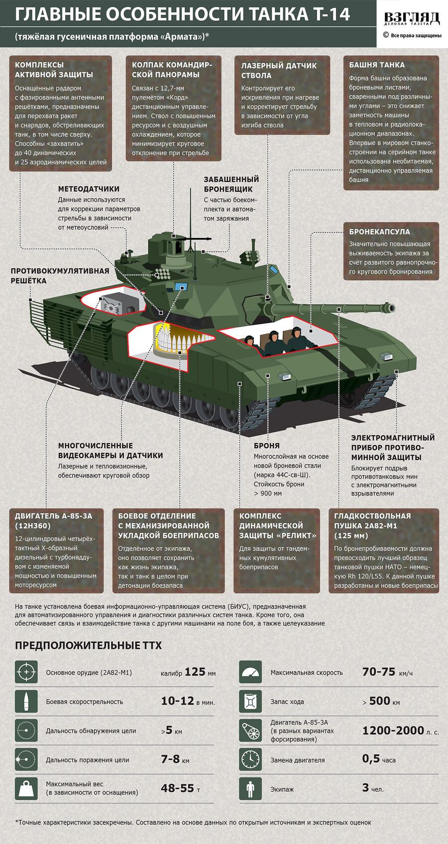 Главные особенности танка Т-14
