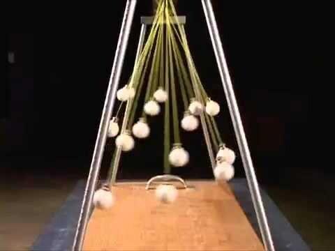 Магия шарикового маятника