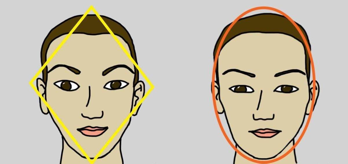 Определяем характер человека по форме лица