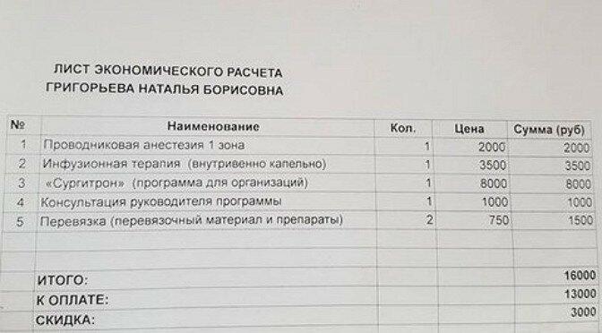 За удаление клеща в московской клинике старушке насчитали 13 тысяч рублей