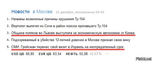 Главные новости СМИ России