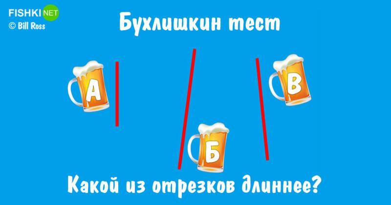 Алкотест, который нельзя пройти в состоянии опьянения (13 вопросов)