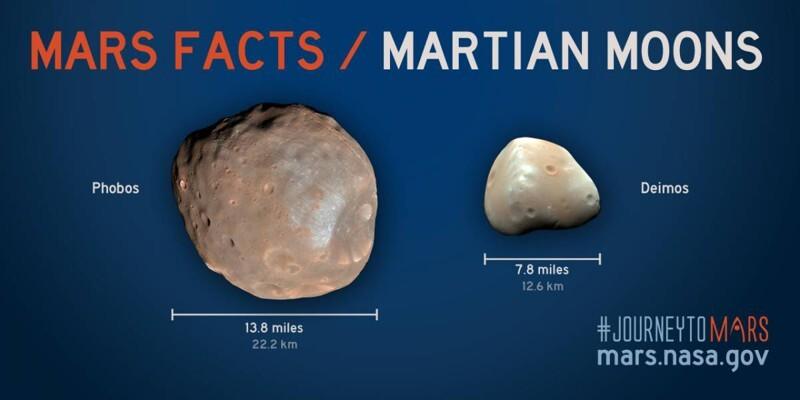 Марс в деталях: 10 интересных фактов о Красной планете