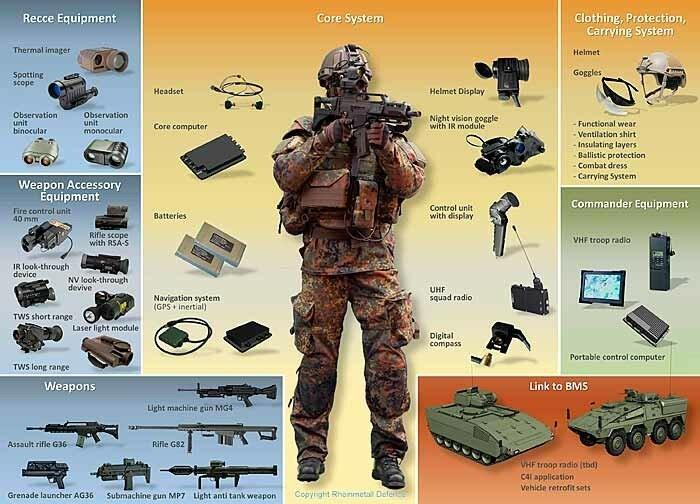 Немецкая экипировка солдата будущего