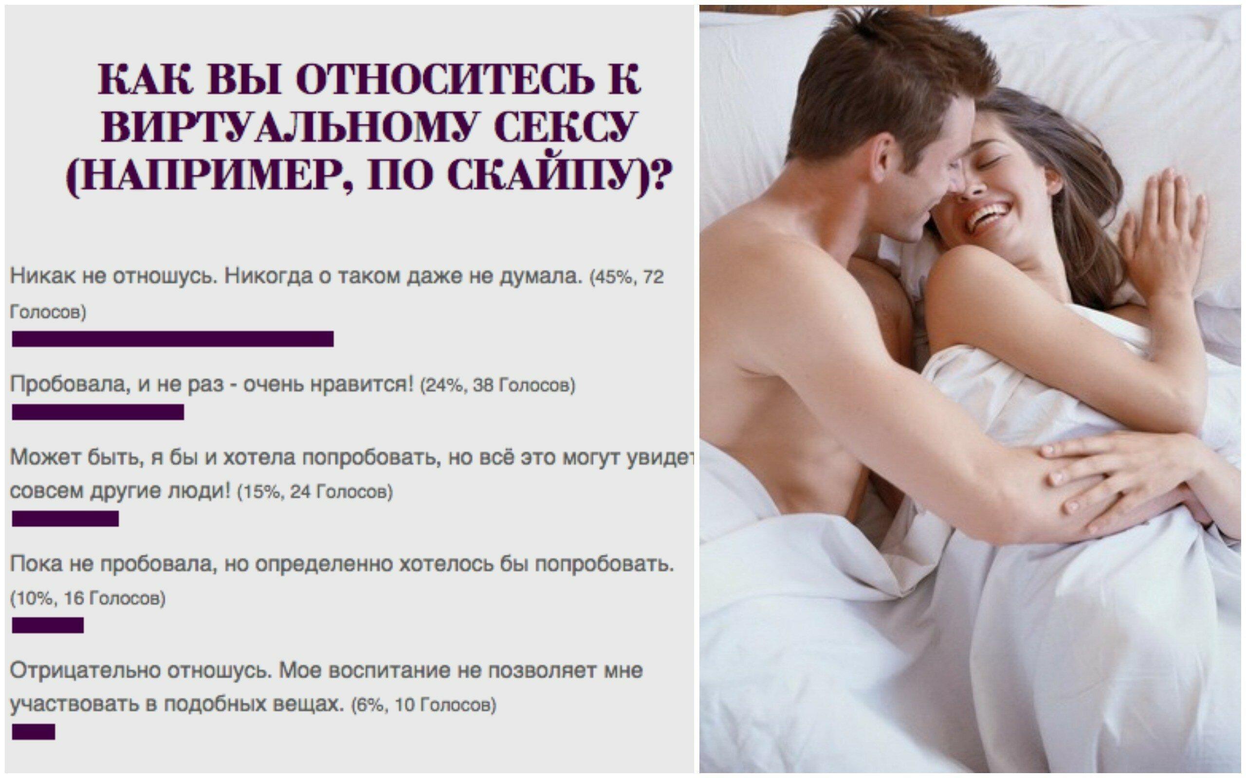Шокирующий опрос о хоум-видео: россиянки любят погорячее! Раскрываем секреты сексуальной жизни