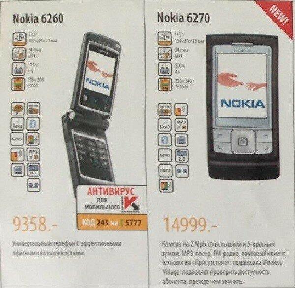 Стоимость мобильных телефонов 12 лет назад