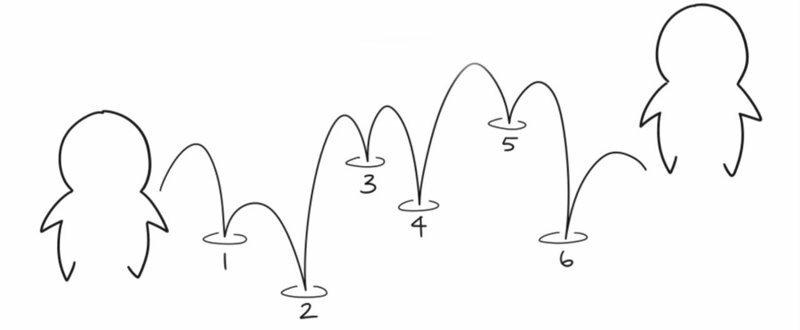 Как работает теория шести рукопожатий