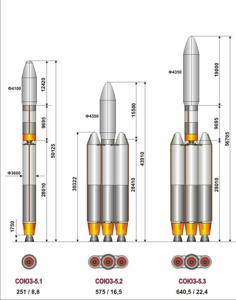 """Ракета """"Союз-5"""" не устраивает нового владельца """"Морского старта"""""""