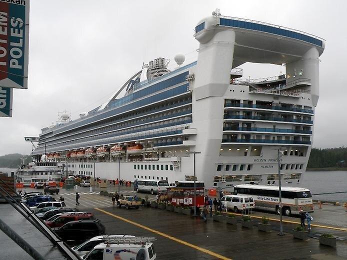 Самые большие круизные корабли мира