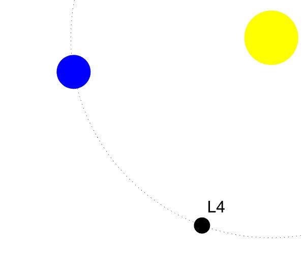 Парадокс на основе теории Вероятностей