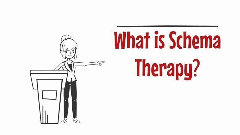 Что такое схема-терапия? Как лечить фобии через психокоррекцию базовых потребностей