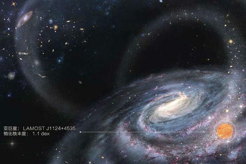 Найдена звезда, кардинально отличная от всех других звезд Млечного Пути!